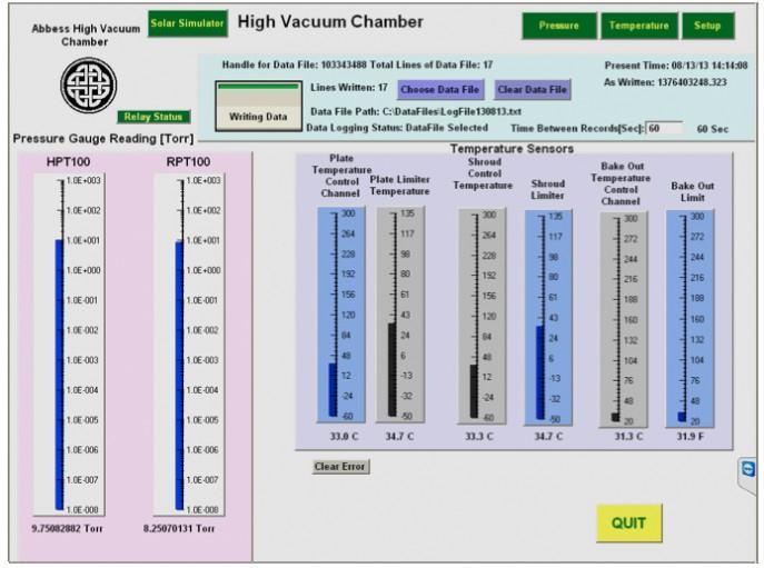 TVAC/Solar Simulation System Monitor/Control Interface Main Screen
